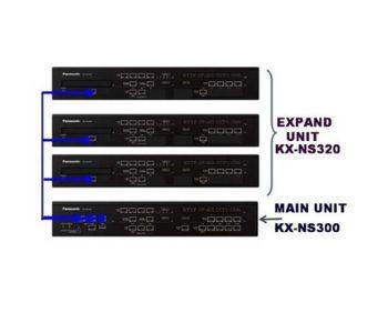 Tổng Đài Điện Thoại IP PANASONIC KX-NS300BX