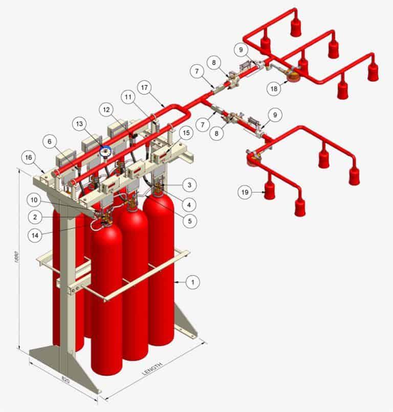 Hệ Thống Chữa Cháy Tự Động Bằng Khí CO2
