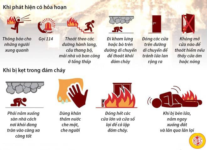 Luật và biện pháp phòng cháy chữa cháy mà các doanh nghiệp nhỏ cần biết